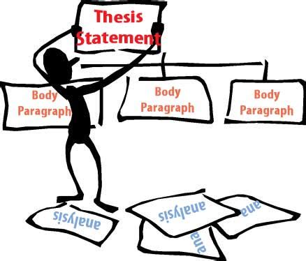 How to Edit or Proofread an Essay or Paper: 8 Steps